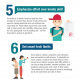c2 education infographic with parenting resolutions